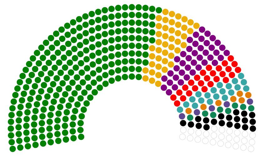 Nowy skład Rady Najwyższej